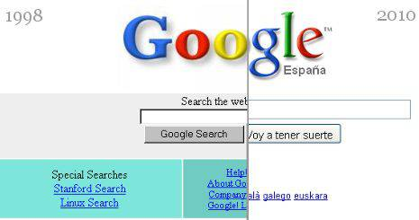 Google 1998-2010