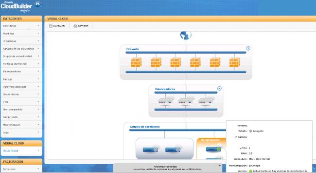 Aspecto de Visual Cloud en CloudBuilder, estructura de servidores, almacenamiento, firewall...